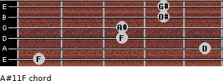 A#11/F for guitar on frets 1, 5, 3, 3, 4, 4