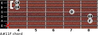 A#11/F for guitar on frets x, 8, 8, 7, 4, 4