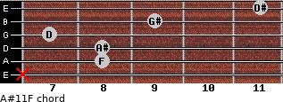 A#11/F for guitar on frets x, 8, 8, 7, 9, 11