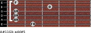 A#11/Gb add(#5) guitar chord