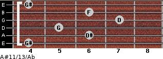 A#11/13/Ab for guitar on frets 4, 6, 5, 7, 6, 4