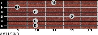 A#11/13/D for guitar on frets 10, 10, 12, 10, 9, 11