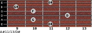 A#11/13/D# for guitar on frets 11, 10, 12, 10, 9, 11