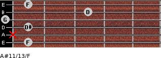 A#11/13/F for guitar on frets 1, x, 1, 0, 3, 1