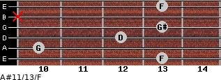 A#11/13/F for guitar on frets 13, 10, 12, 13, x, 13
