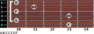 A#11/13/F for guitar on frets 13, 10, 13, 10, 11, 10