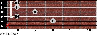 A#11/13/F for guitar on frets x, 8, 6, 7, 6, 6