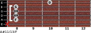 A#11/13/F for guitar on frets x, 8, 8, 8, 8, 10
