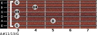 A#11/13/G for guitar on frets 3, 5, 3, 3, 4, 3