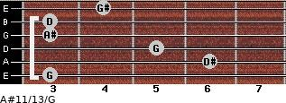 A#11/13/G for guitar on frets 3, 6, 5, 3, 3, 4