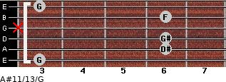 A#11/13/G for guitar on frets 3, 6, 6, x, 6, 3