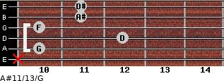 A#11/13/G for guitar on frets x, 10, 12, 10, 11, 11
