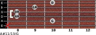 A#11/13/G for guitar on frets x, 10, 8, 8, 9, 10
