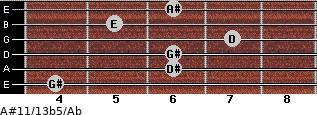 A#11/13b5/Ab for guitar on frets 4, 6, 6, 7, 5, 6
