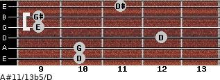 A#11/13b5/D for guitar on frets 10, 10, 12, 9, 9, 11
