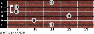 A#11/13b5/D# for guitar on frets 11, 10, 12, 9, 9, 11