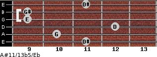 A#11/13b5/Eb for guitar on frets 11, 10, 12, 9, 9, 11