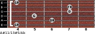A#11/13#5/Ab for guitar on frets 4, 6, 5, 7, 7, 4