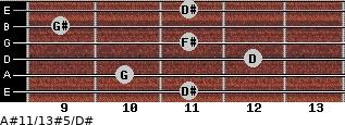 A#11/13#5/D# for guitar on frets 11, 10, 12, 11, 9, 11