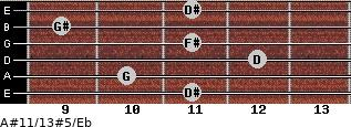 A#11/13#5/Eb for guitar on frets 11, 10, 12, 11, 9, 11
