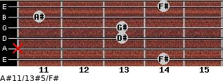 A#11/13#5/F# for guitar on frets 14, x, 13, 13, 11, 14
