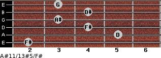 A#11/13#5/F# for guitar on frets 2, 5, 4, 3, 4, 3