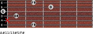A#11/13#5/F# for guitar on frets 2, x, 1, 0, 3, 2