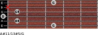 A#11/13#5/G for guitar on frets 3, 1, 0, 1, x, 3