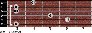 A#11/13#5/G for guitar on frets 3, 6, 5, 3, 3, 4