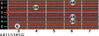 A#11/13#5/G for guitar on frets 3, 6, 6, x, 4, 6