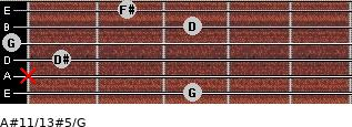 A#11/13#5/G for guitar on frets 3, x, 1, 0, 3, 2