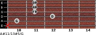 A#11/13#5/G for guitar on frets x, 10, 12, 11, 11, 11