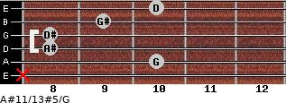 A#11/13#5/G for guitar on frets x, 10, 8, 8, 9, 10