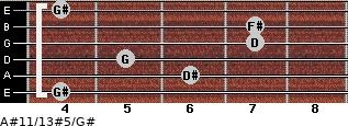 A#11/13#5/G# for guitar on frets 4, 6, 5, 7, 7, 4