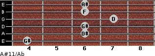 A#11/Ab for guitar on frets 4, 6, 6, 7, 6, 6
