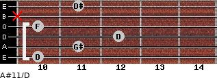 A#11/D for guitar on frets 10, 11, 12, 10, x, 11