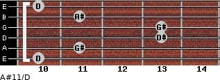 A#11/D for guitar on frets 10, 11, 13, 13, 11, 10