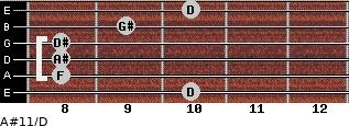 A#11/D for guitar on frets 10, 8, 8, 8, 9, 10