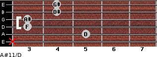 A#11/D for guitar on frets x, 5, 3, 3, 4, 4