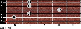 A#11/D for guitar on frets x, 5, 6, 8, 6, 6