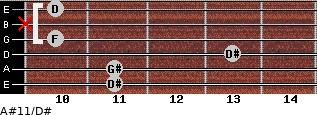 A#11/D# for guitar on frets 11, 11, 13, 10, x, 10