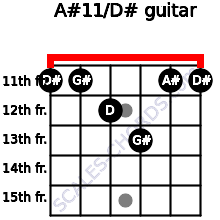 A#11/D# for guitar on frets 11, 11, 12, 13, 11, 11