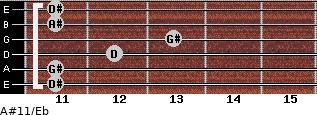 A#11/Eb for guitar on frets 11, 11, 12, 13, 11, 11