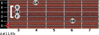 A#11/Eb for guitar on frets x, 6, 3, 3, 3, 4