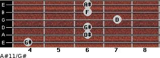 A#11/G# for guitar on frets 4, 6, 6, 7, 6, 6