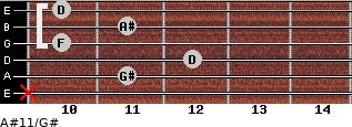 A#11/G# for guitar on frets x, 11, 12, 10, 11, 10