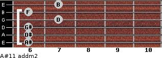 A#11 add(m2) for guitar on frets 6, 6, 6, 7, 6, 7