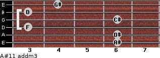 A#11 add(m3) for guitar on frets 6, 6, 3, 6, 3, 4