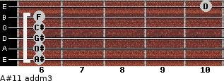 A#11 add(m3) for guitar on frets 6, 6, 6, 6, 6, 10