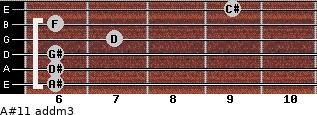 A#11 add(m3) for guitar on frets 6, 6, 6, 7, 6, 9